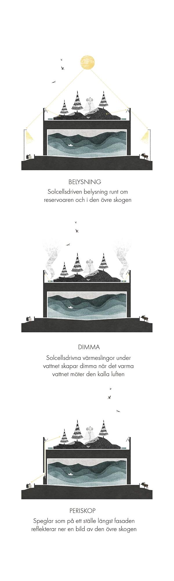 Krook-Tjäder-.-Adolfsberg-water-deposit-.-Örebro-4.jpg