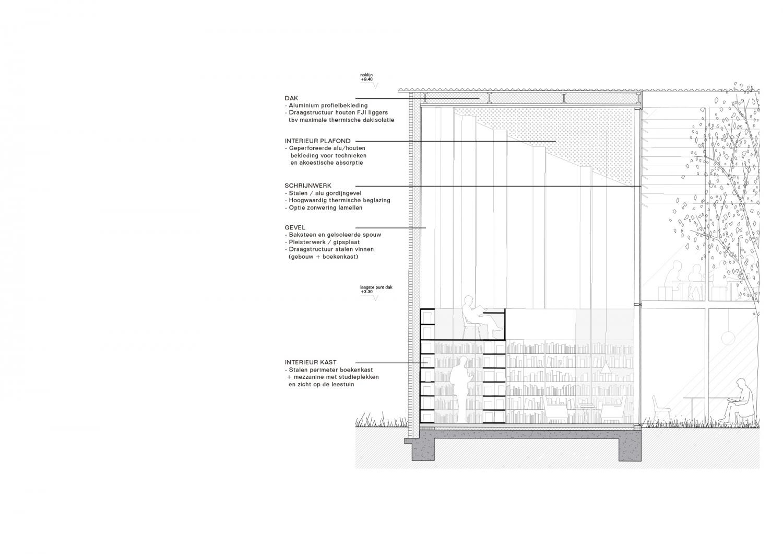 OFFICE-.-new-Library-.-Sint-Martens-Latem-12.jpg